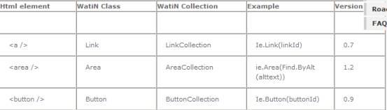 WatiN系列之二 解析Watin - 海里的贝壳 - apple的博客