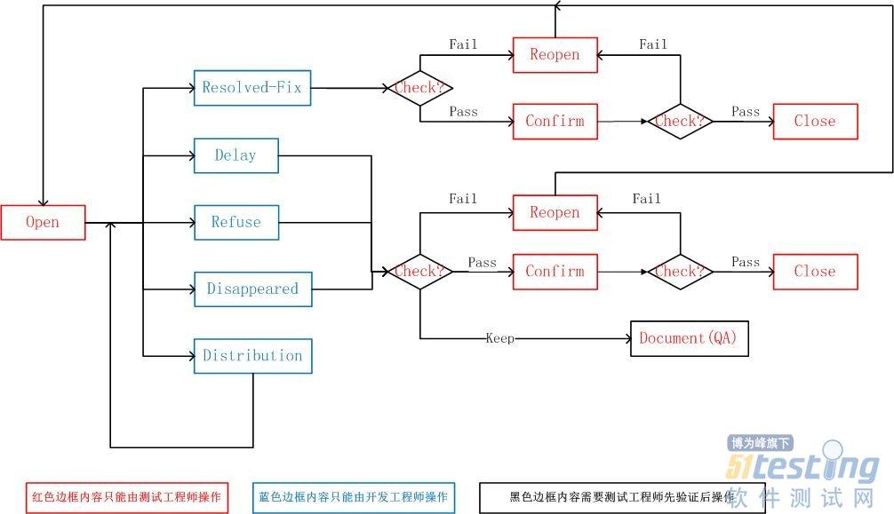 电路 电路图 电子 设计 素材 原理图 1006_579