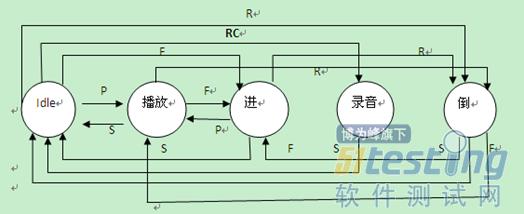 电路 电路图 电子 原理图 524_214