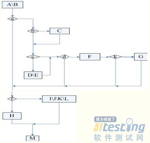 电路 电路图 电子 设计 素材 原理图 505_483