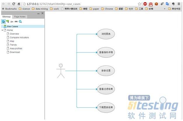 连接线模式(g):在画流程图是