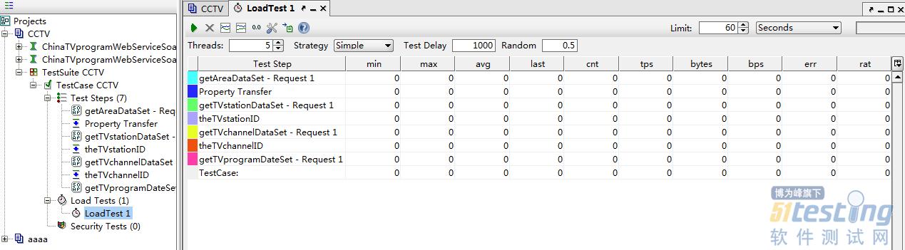 SoupUI 结合LoadRunner压力测试- 51Testing软件测试网