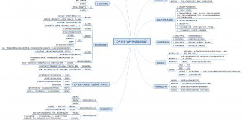 DAY05-软件测试基本知识